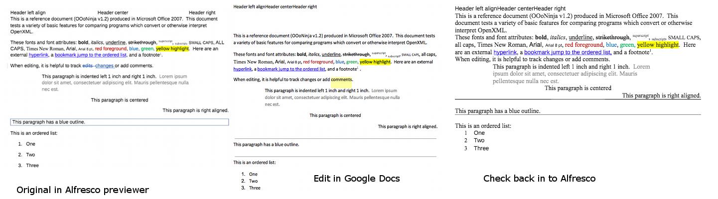 Alfresco Google Docs